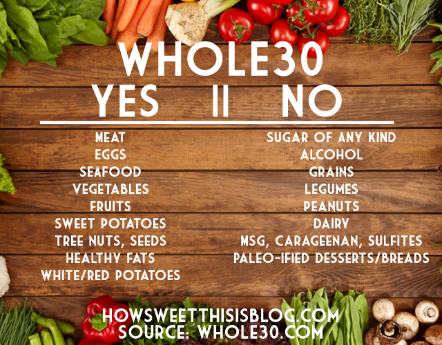 whole30 cheat sheet